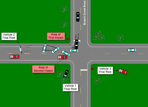 CAR ACCIDENT INVESTIGATION - Car Accident - Accident Lawyers